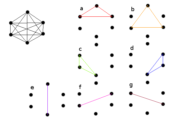 Complete Subgraph with six nodes