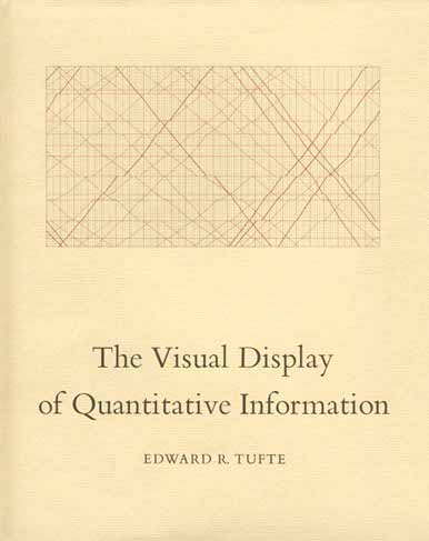 Edward Tufte. The Visual Display of Quantitative Information